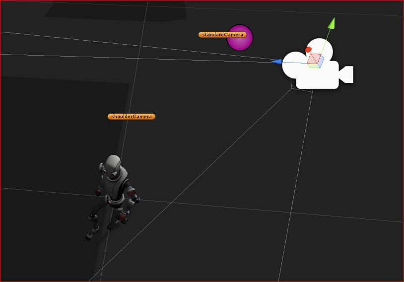 Unity3D, developing spring camera